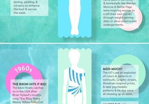 01_051315-swim-infographic_Full