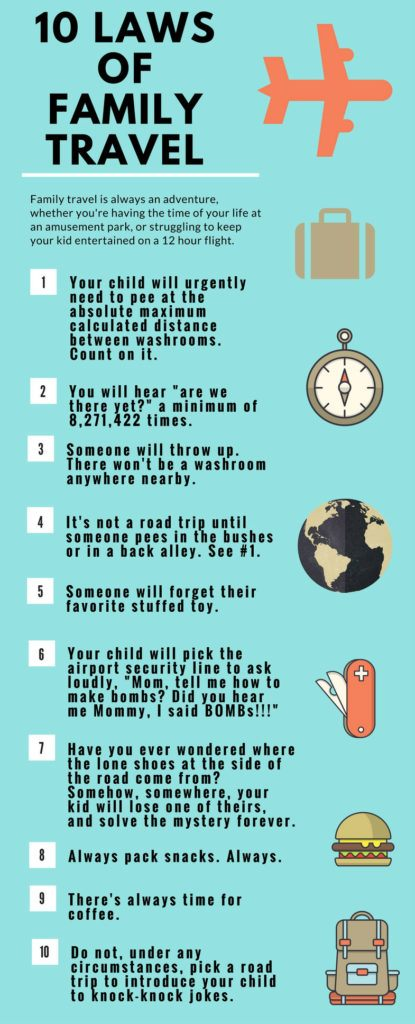 10 laws of family travel humor funny