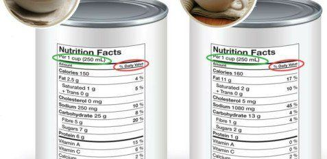 Comparing Nutrition Facts for Two Packaged foods using the Nutrition Facts table