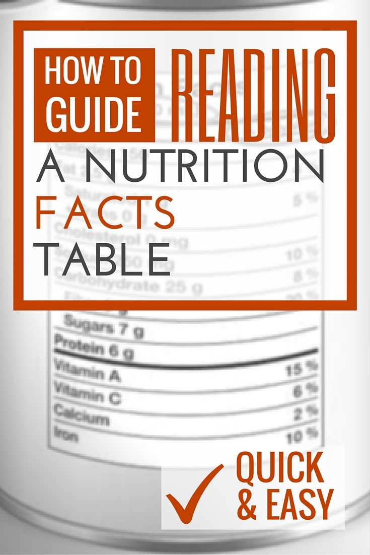 How To Guide Reading A Nutrition Facts Table