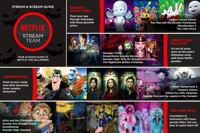 Best Family Movies and Shows to Watch on Netflix Canada this ...