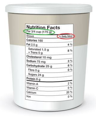 How to read a nutrition facts table in 3 quick steps